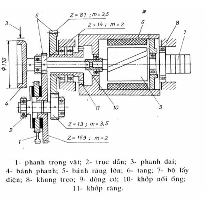 chi tiết động cơ pa lăng điện
